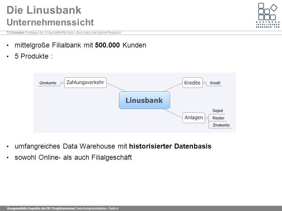 Die Linusbank Unternehmenssicht