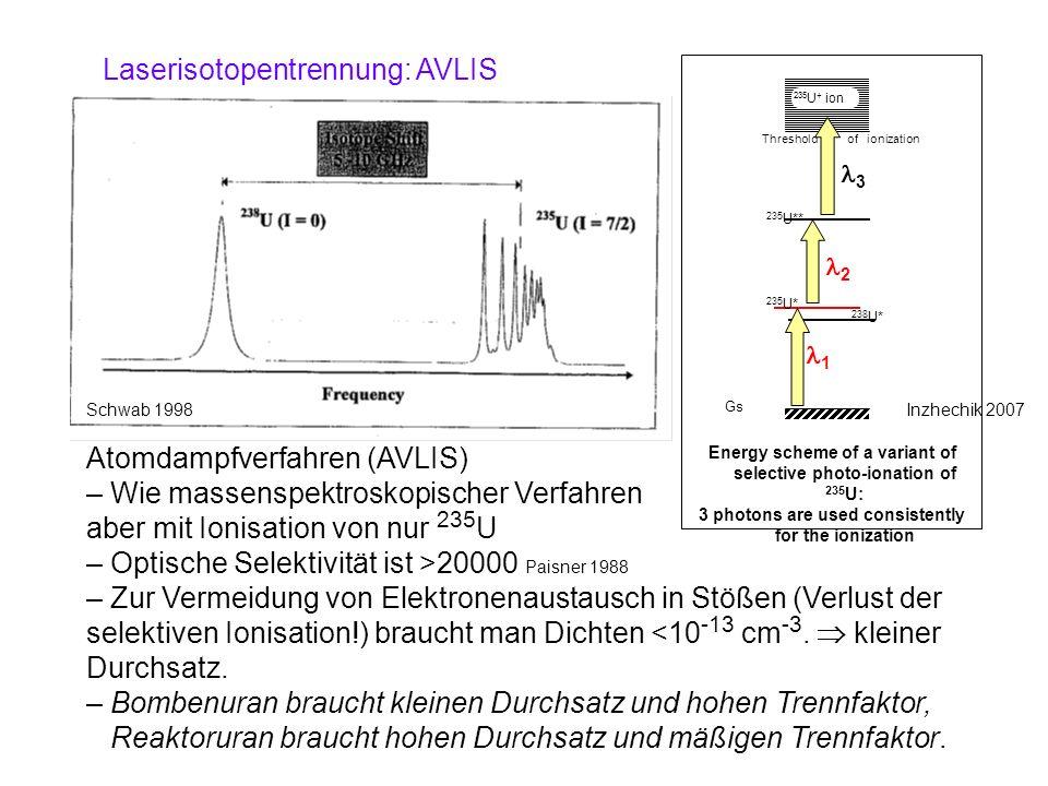 Laserisotopentrennung: AVLIS