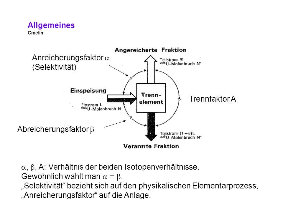 Anreicherungsfaktor a (Selektivität)