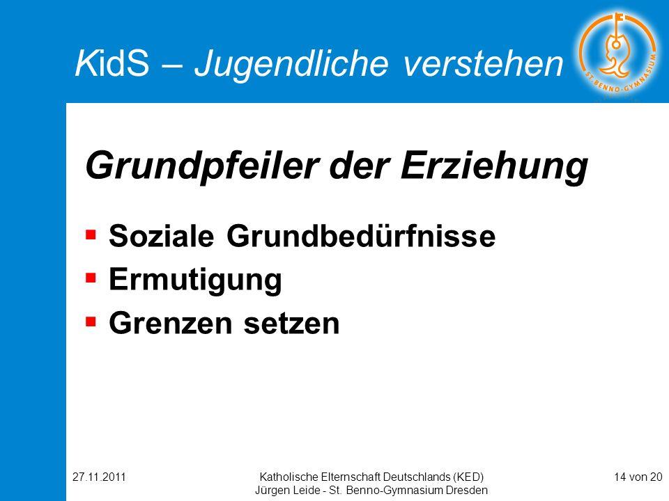 KidS – Jugendliche verstehen