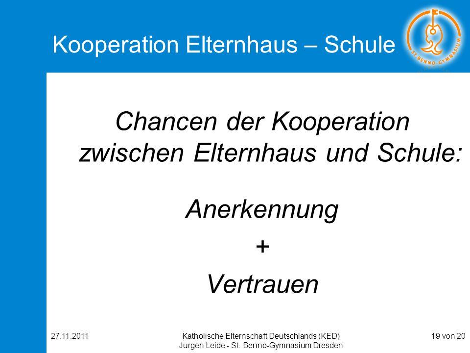 Kooperation Elternhaus – Schule