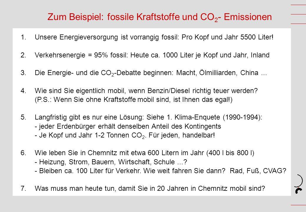 Zum Beispiel: fossile Kraftstoffe und CO2- Emissionen