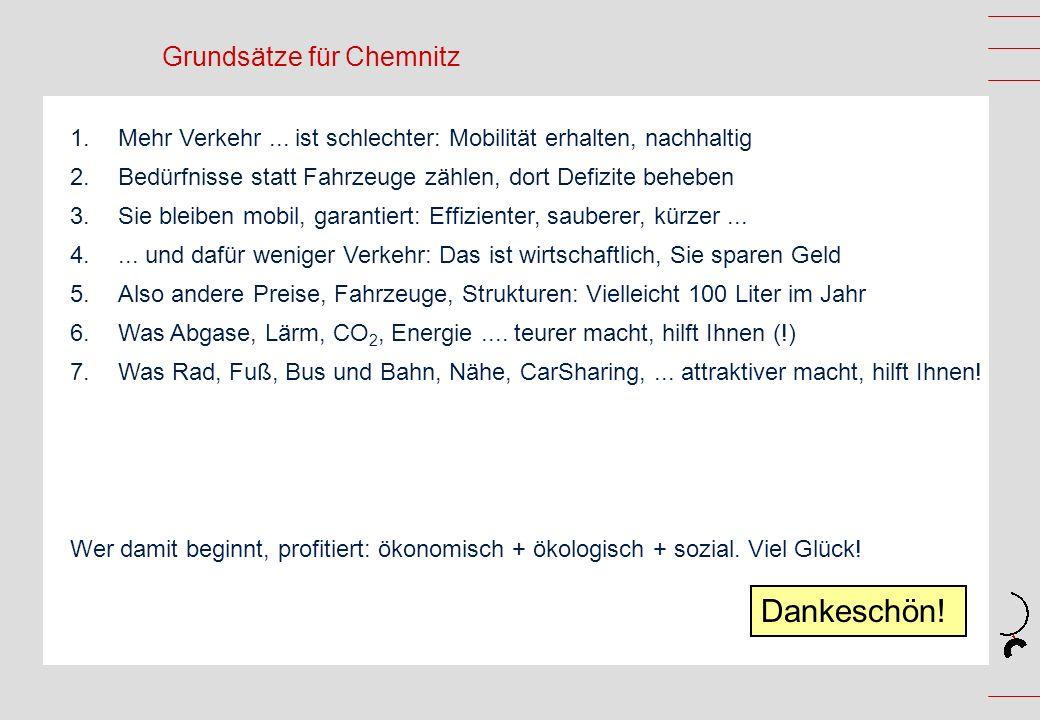 Grundsätze für Chemnitz