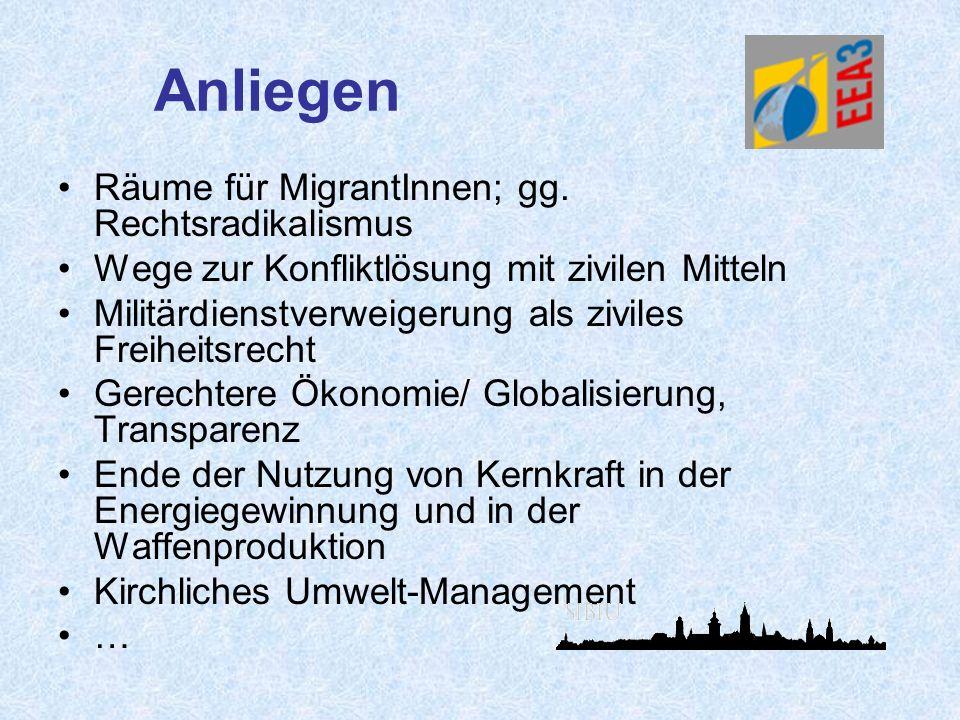 Anliegen Räume für MigrantInnen; gg. Rechtsradikalismus