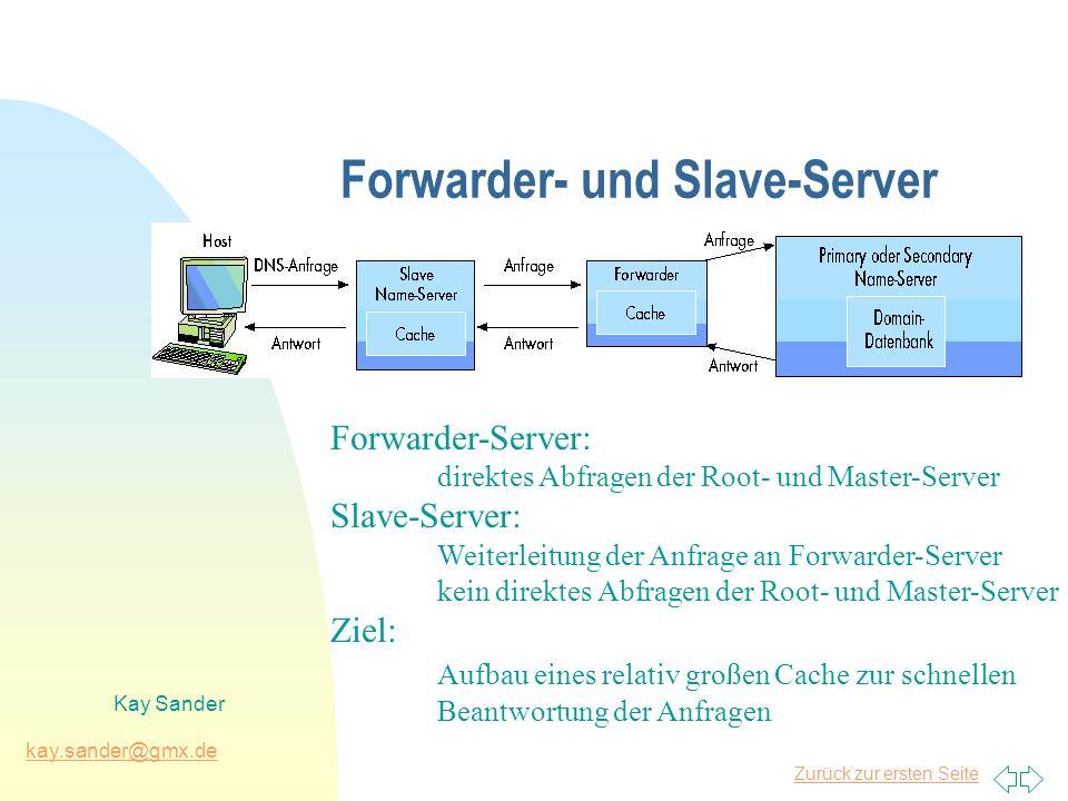 Forwarder- und Slave-Server