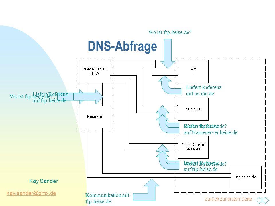 DNS-Abfrage Wo ist ftp.heise.de Liefert Referenz auf ns.nic.de