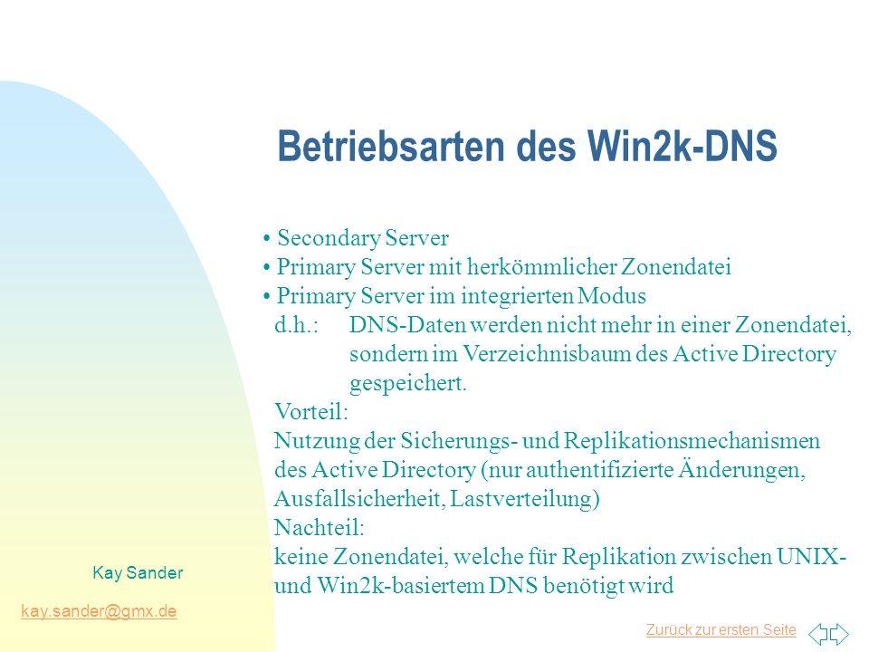Betriebsarten des Win2k-DNS