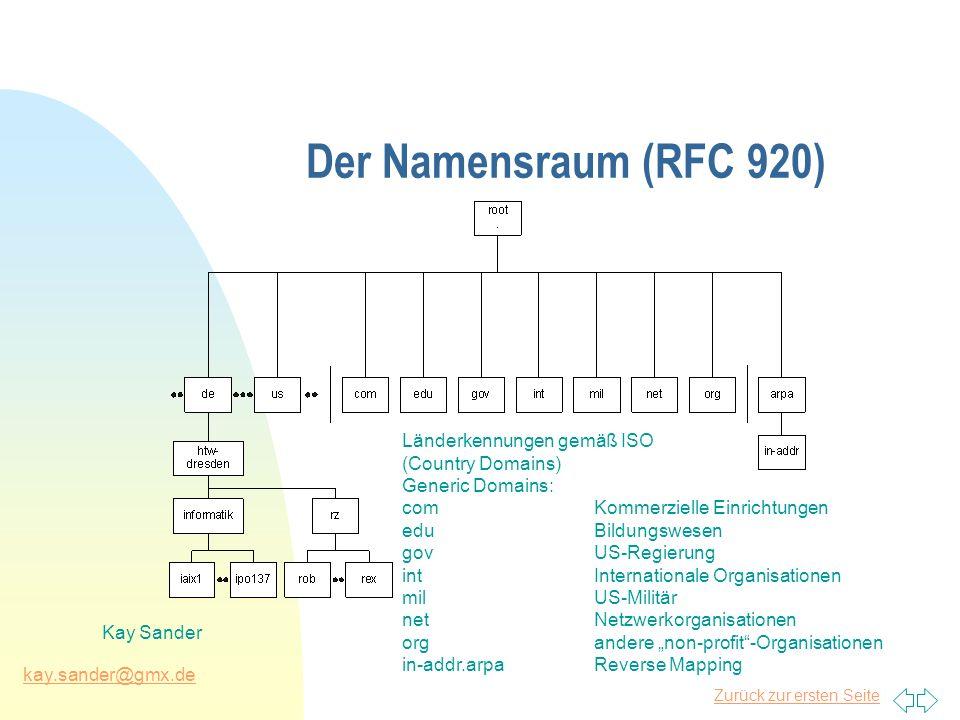 Der Namensraum (RFC 920) Länderkennungen gemäß ISO (Country Domains)