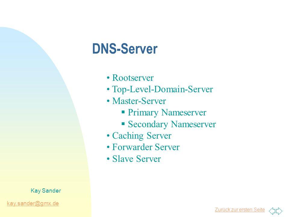 DNS-Server Rootserver Top-Level-Domain-Server Master-Server