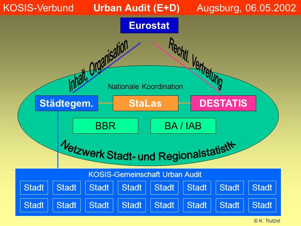 Eurostat Städtegem. DESTATIS StaLas