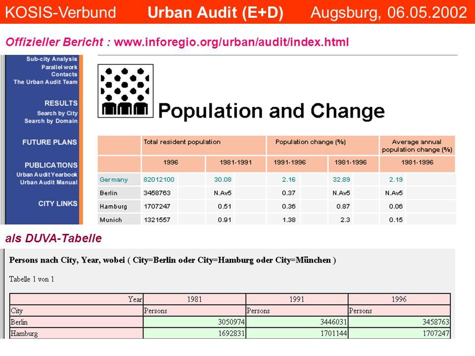 KOSIS-Verbund Urban Audit (E+D) Augsburg, 06.05.2002