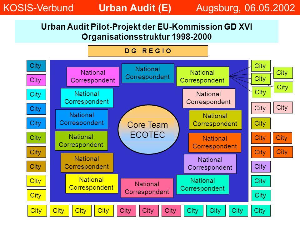 KOSIS-Verbund Urban Audit (E) Augsburg, 06.05.2002
