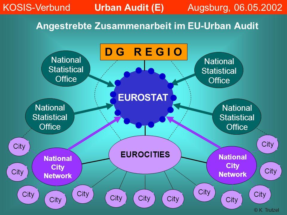 Angestrebte Zusammenarbeit im EU-Urban Audit