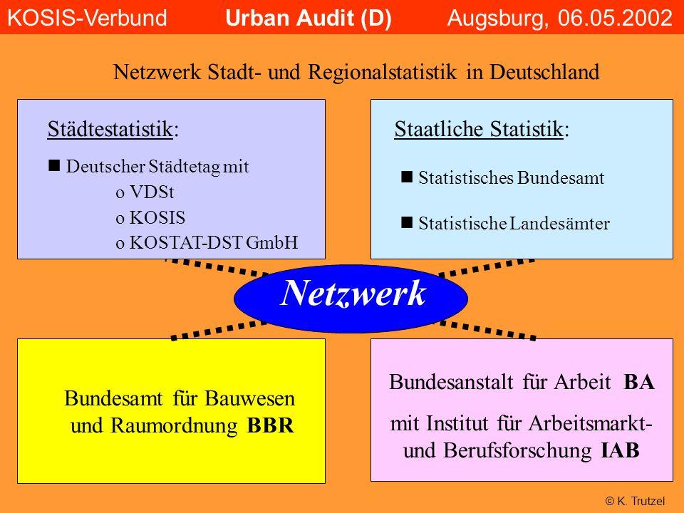 Netzwerk KOSIS-Verbund Urban Audit (D) Augsburg, 06.05.2002