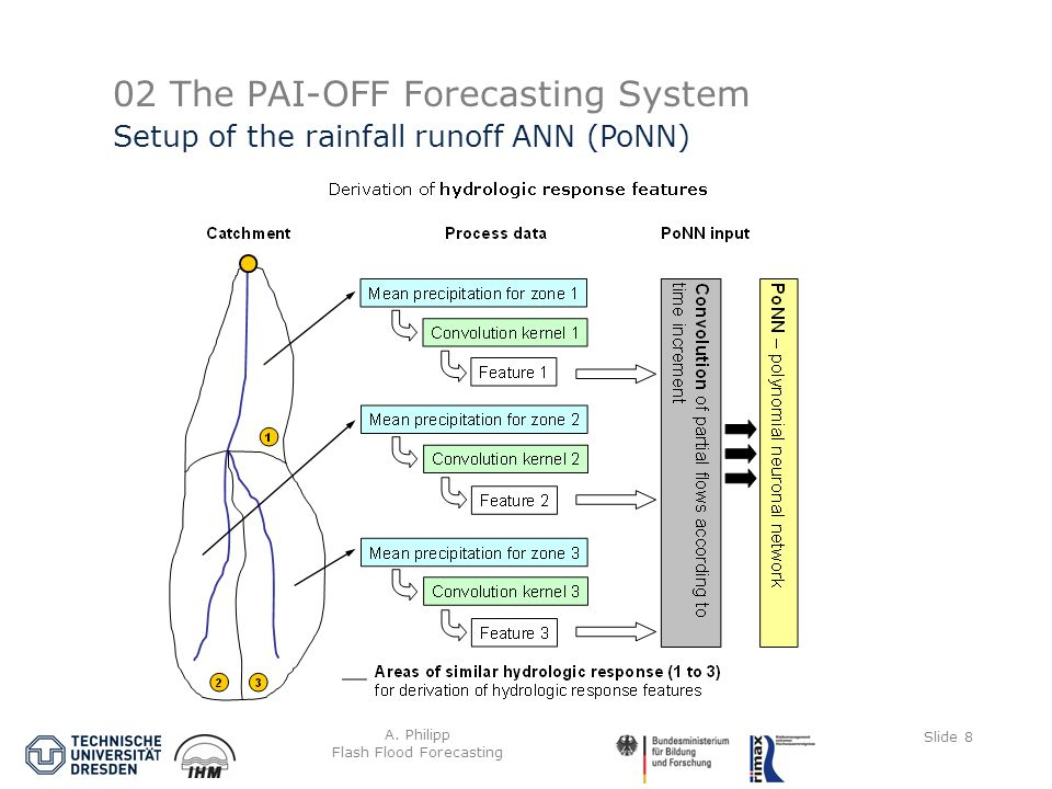 02 The PAI-OFF Forecasting System