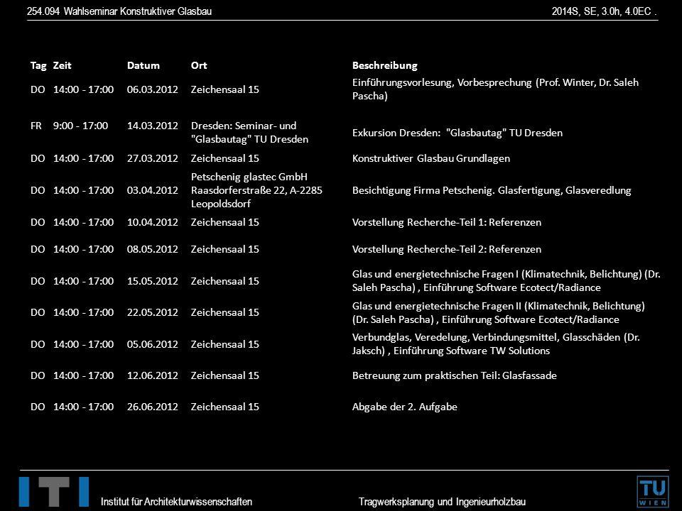 Tag Zeit. Datum. Ort. Beschreibung. DO. 14:00 - 17:00. 06.03.2012. Zeichensaal 15.