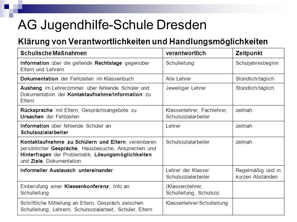 AG Jugendhilfe-Schule Dresden