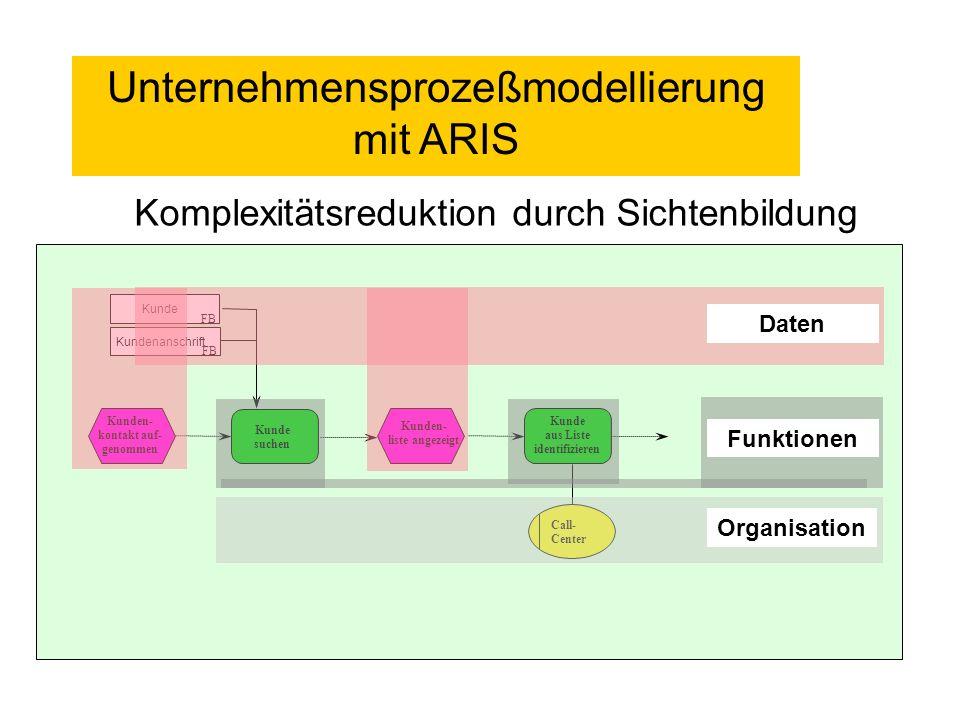 Unternehmensprozeßmodellierung mit ARIS
