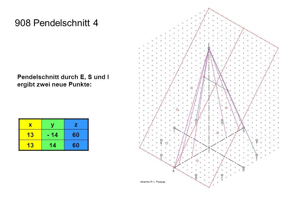 908 Pendelschnitt 4 Pendelschnitt durch E, S und I ergibt zwei neue Punkte: x y z 13 - 14 60 14