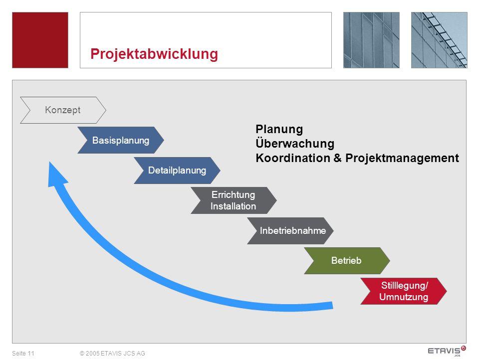 Projektabwicklung Planung Überwachung Koordination & Projektmanagement