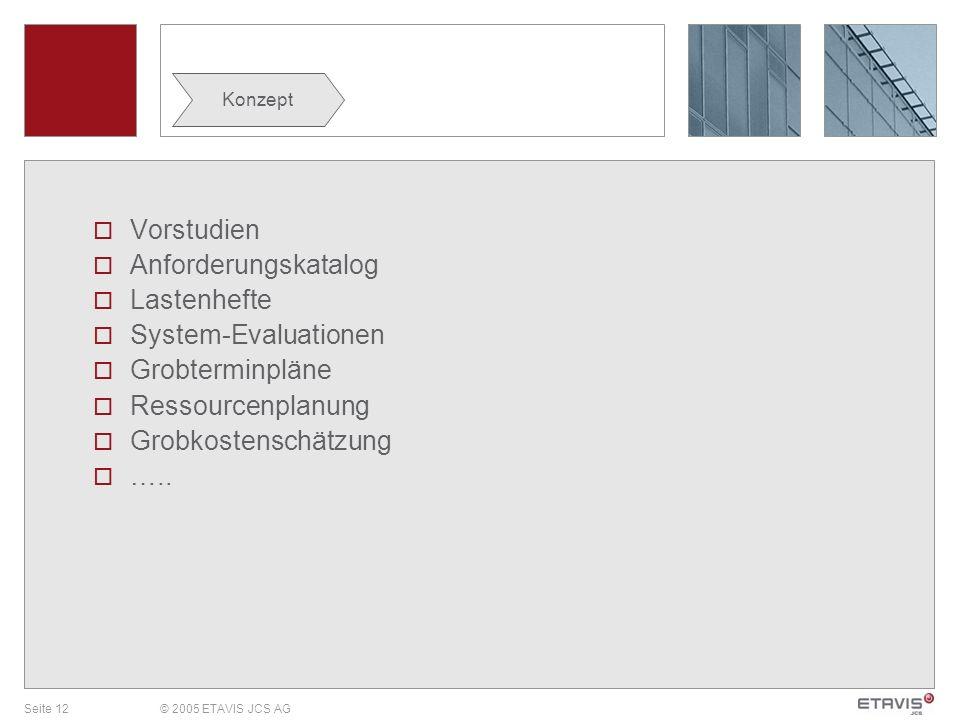 Vorstudien Anforderungskatalog Lastenhefte System-Evaluationen