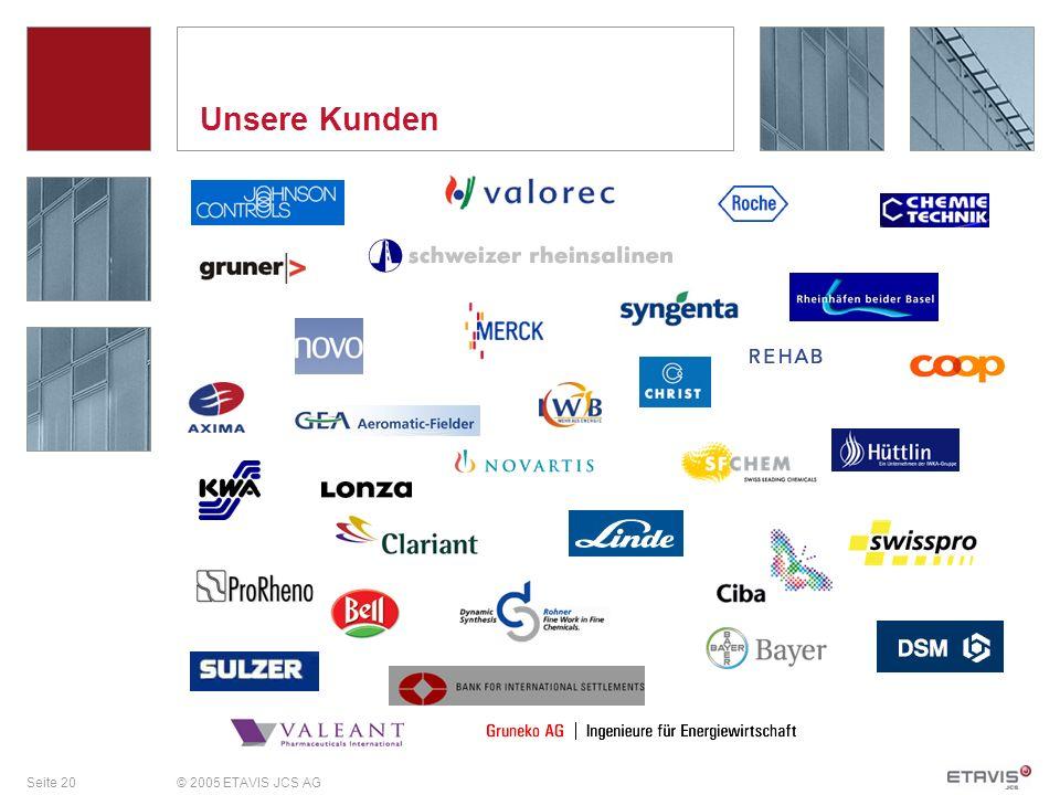 Unsere Kunden © 2005 ETAVIS JCS AG