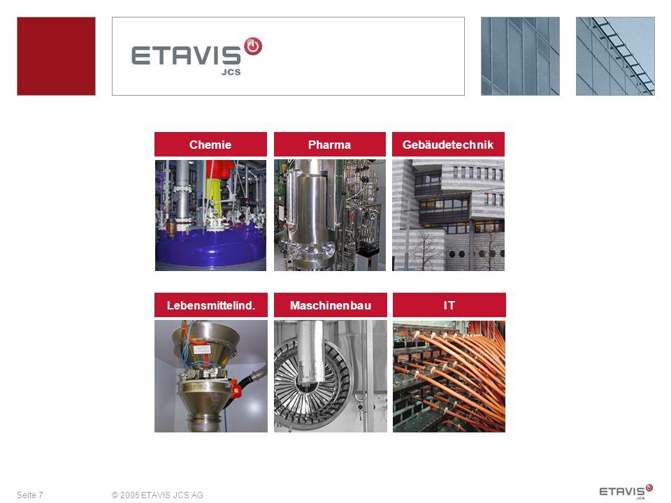 Chemie Pharma Gebäudetechnik Maschinenbau IT