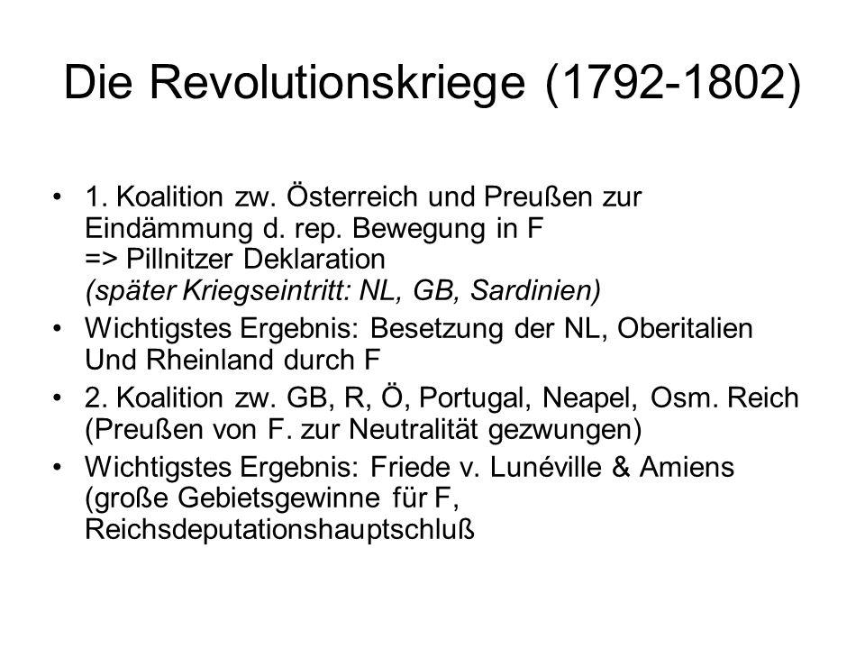 Die Revolutionskriege (1792-1802)