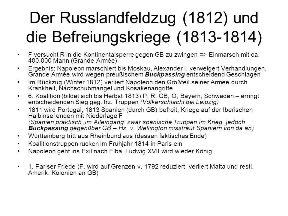 Der Russlandfeldzug (1812) und die Befreiungskriege (1813-1814)
