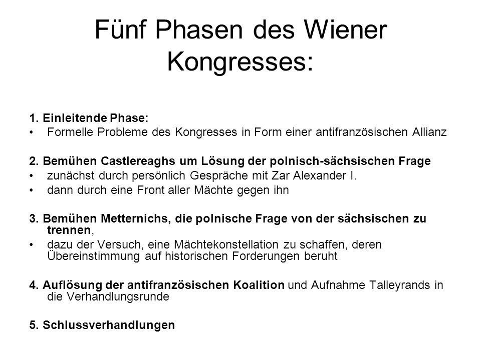 Fünf Phasen des Wiener Kongresses: