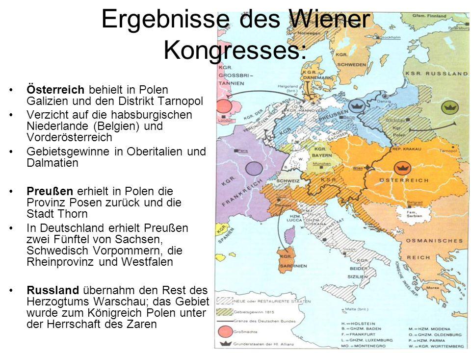 Ergebnisse des Wiener Kongresses: