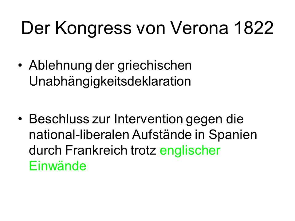 Der Kongress von Verona 1822