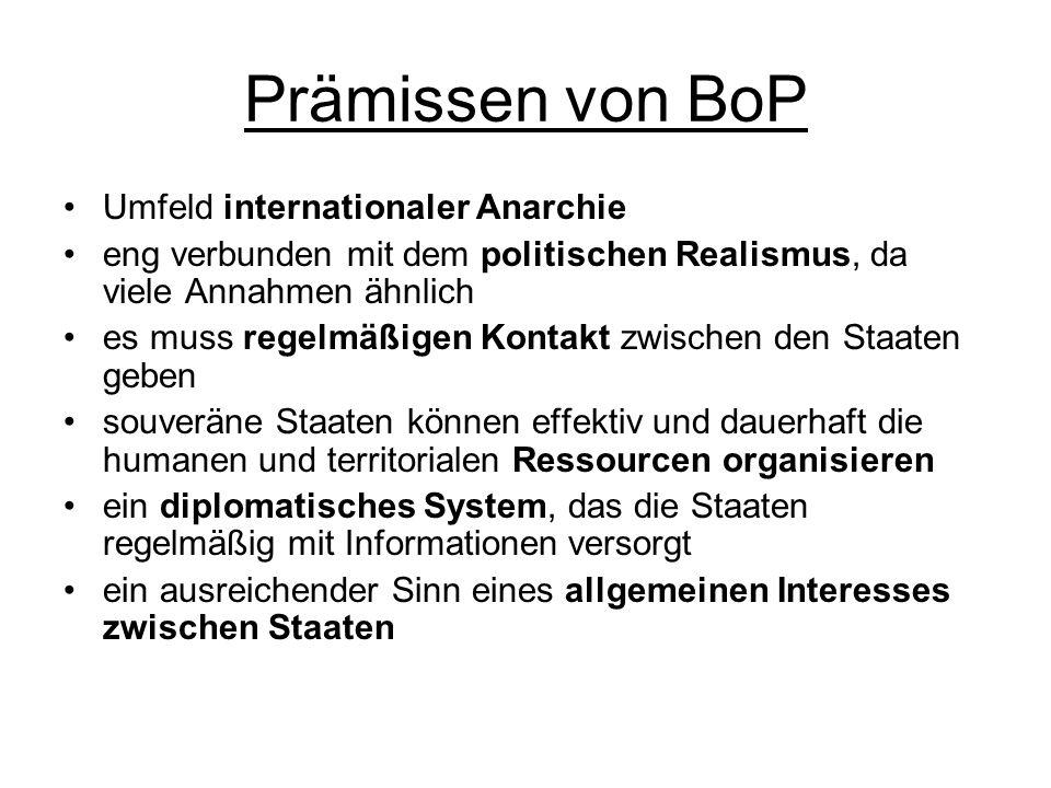 Prämissen von BoP Umfeld internationaler Anarchie