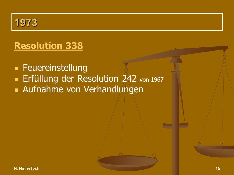 1973 Resolution 338 Feuereinstellung