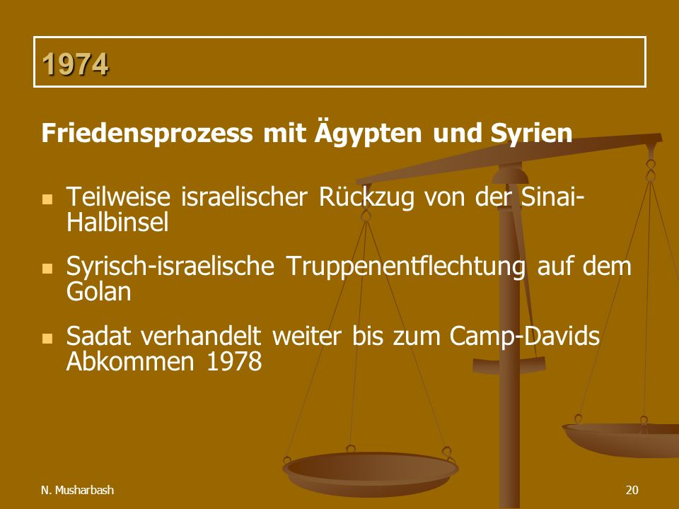 1974 Friedensprozess mit Ägypten und Syrien