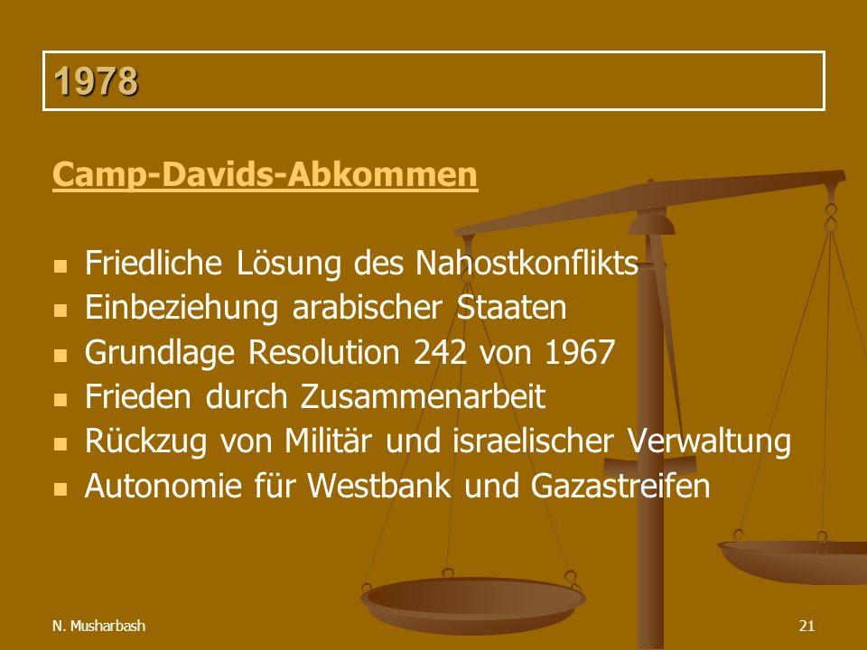1978 Camp-Davids-Abkommen Friedliche Lösung des Nahostkonflikts