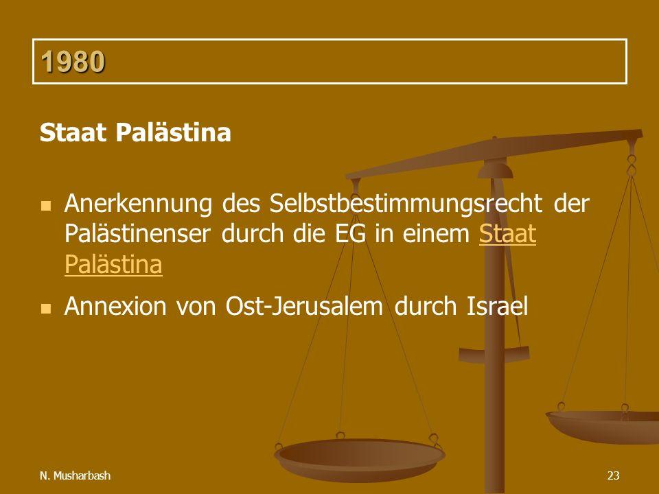 1980 Staat Palästina. Anerkennung des Selbstbestimmungsrecht der Palästinenser durch die EG in einem Staat Palästina.