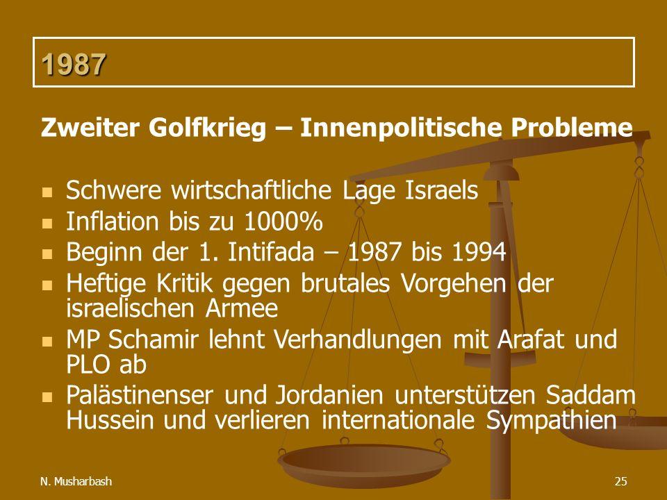 1987 Zweiter Golfkrieg – Innenpolitische Probleme
