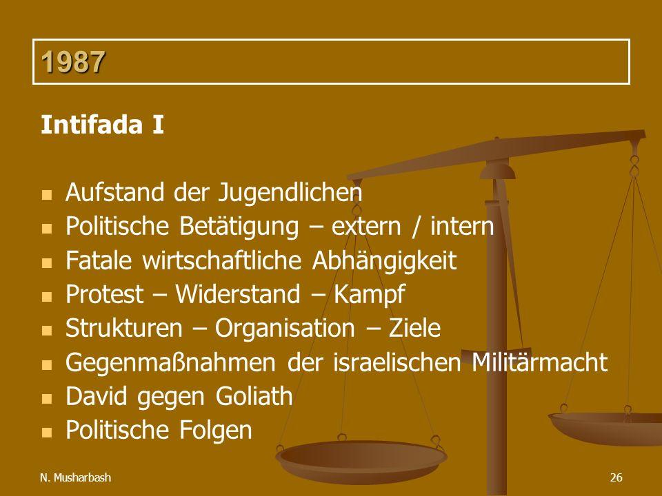 1987 Intifada I Aufstand der Jugendlichen