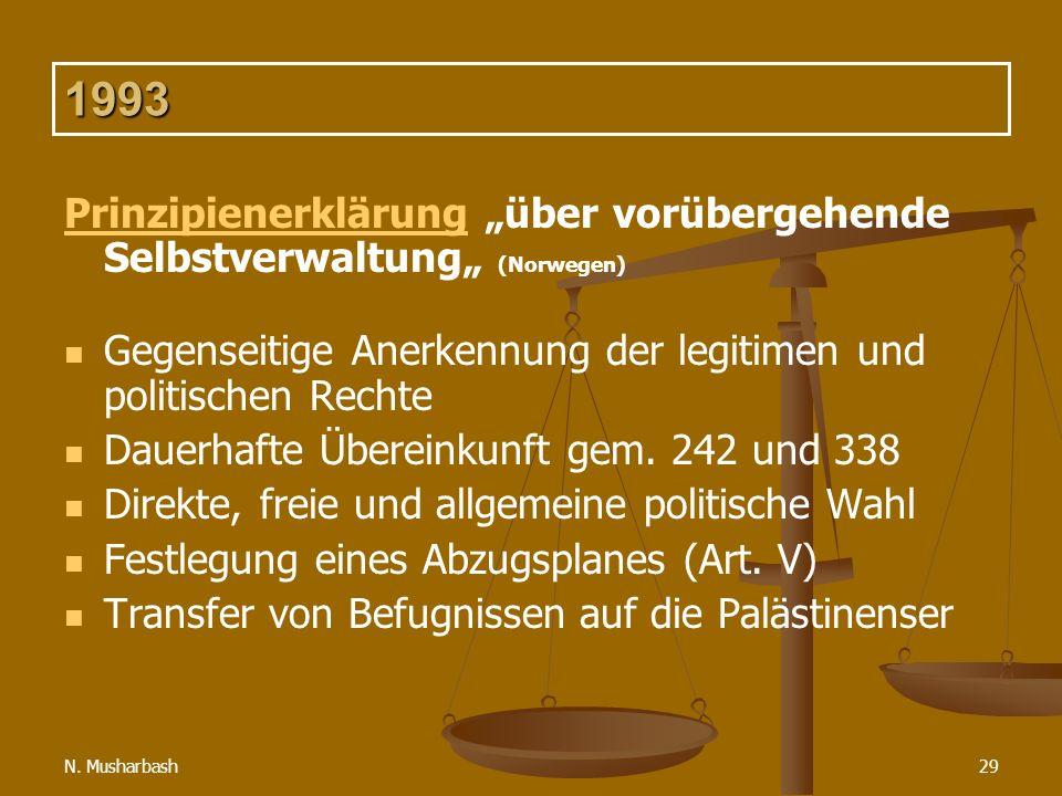 """1993 Prinzipienerklärung """"über vorübergehende Selbstverwaltung"""" (Norwegen) Gegenseitige Anerkennung der legitimen und politischen Rechte."""
