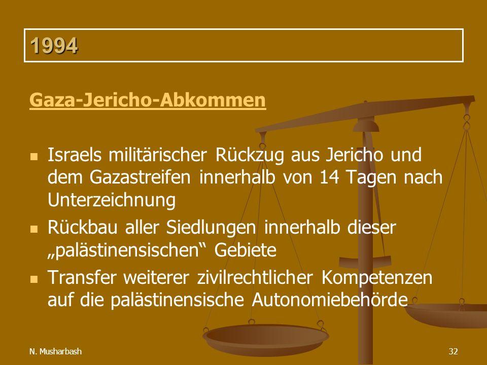 1994 Gaza-Jericho-Abkommen