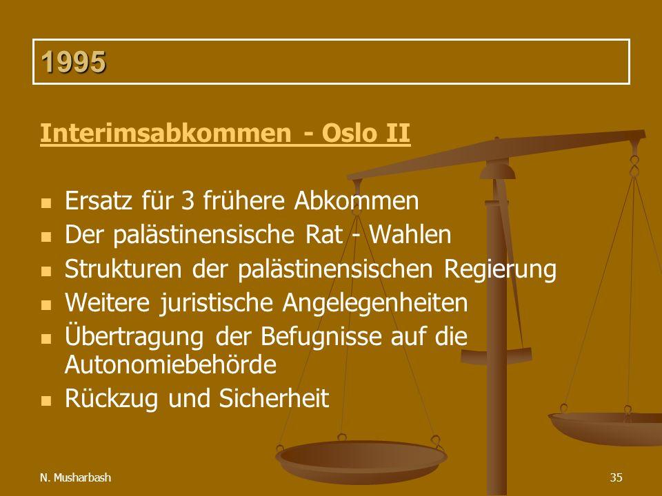 1995 Interimsabkommen - Oslo II Ersatz für 3 frühere Abkommen