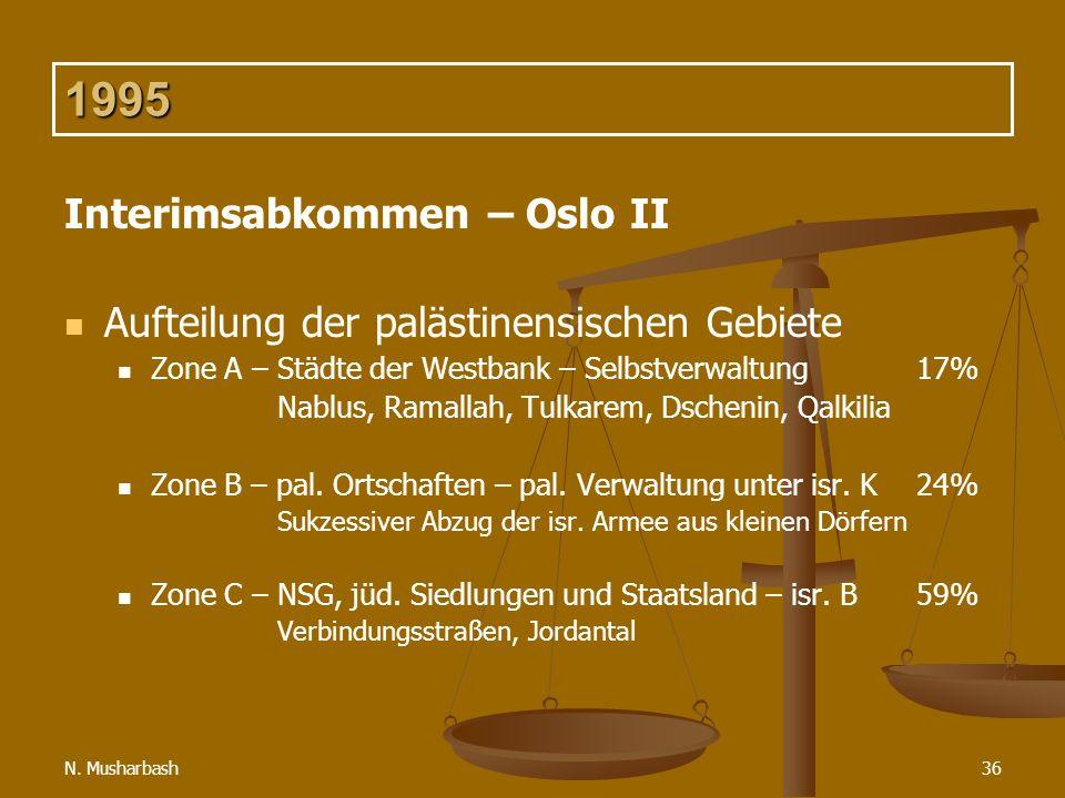 1995 Interimsabkommen – Oslo II
