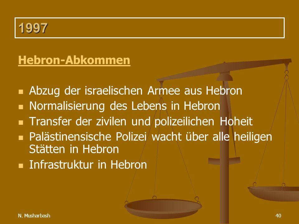 1997 Hebron-Abkommen Abzug der israelischen Armee aus Hebron