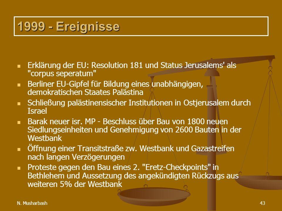 1999 - Ereignisse Erklärung der EU: Resolution 181 und Status Jerusalems als corpus seperatum
