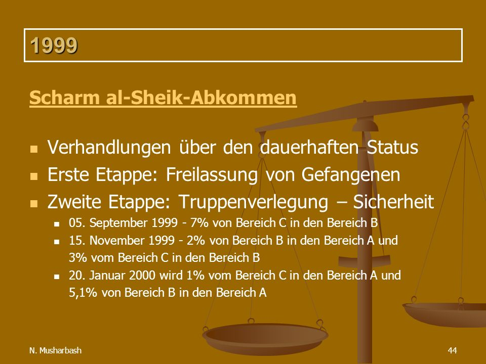 1999 Scharm al-Sheik-Abkommen