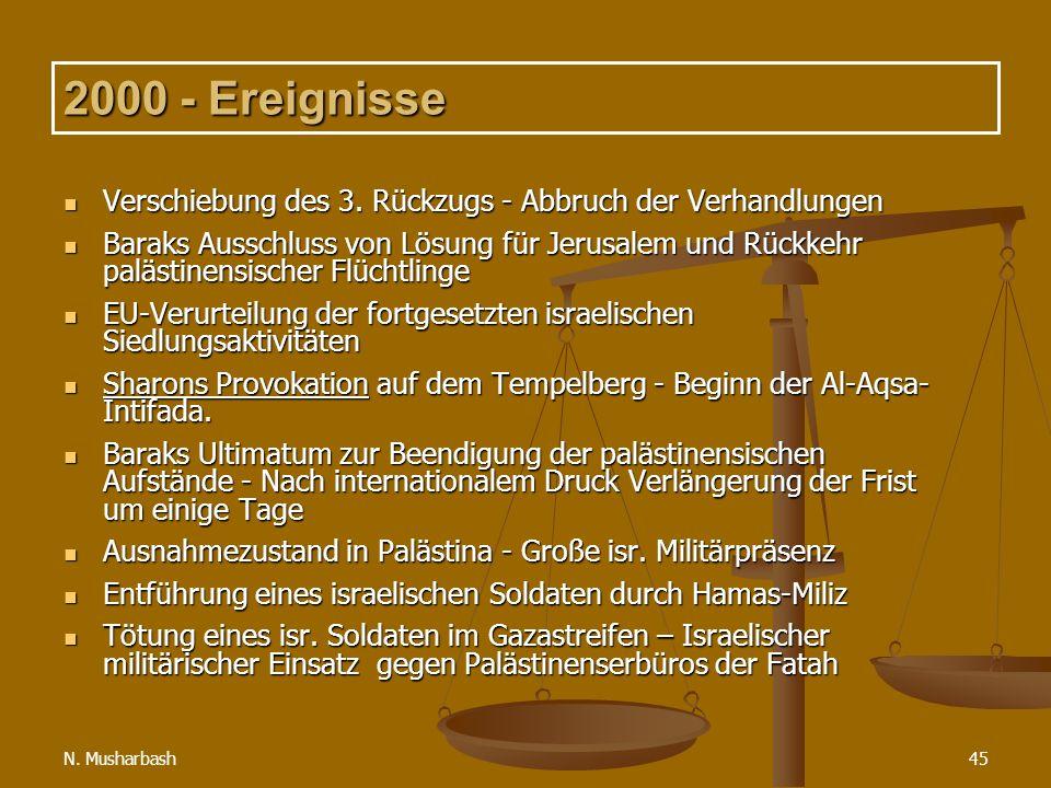 2000 - Ereignisse Verschiebung des 3. Rückzugs - Abbruch der Verhandlungen.