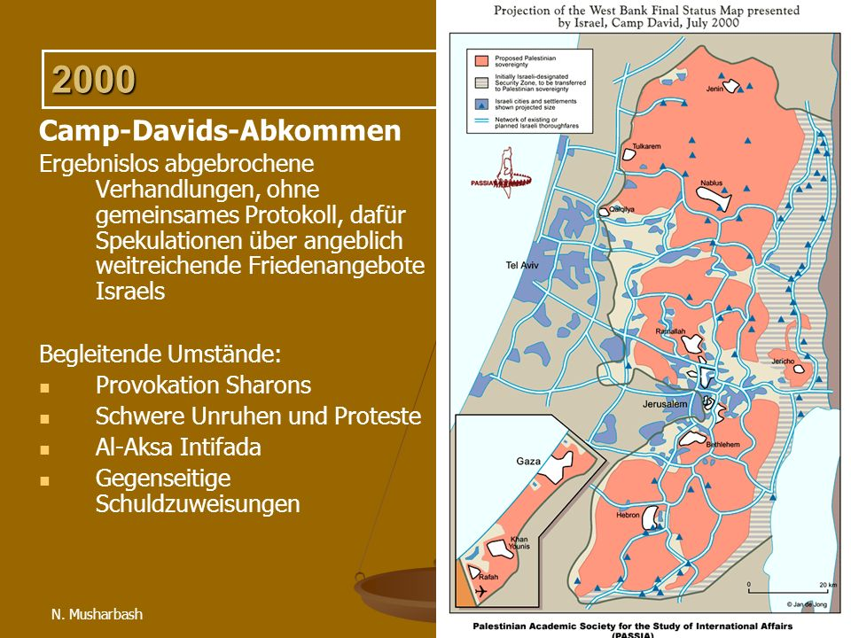 2000 Camp-Davids-Abkommen