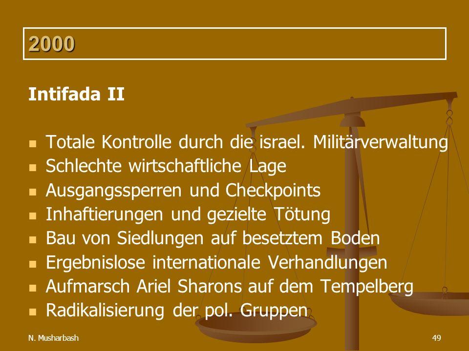 2000 Intifada II Totale Kontrolle durch die israel. Militärverwaltung