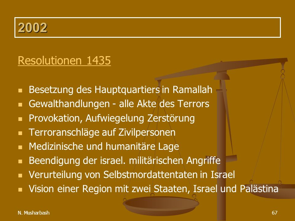 2002 Resolutionen 1435 Besetzung des Hauptquartiers in Ramallah